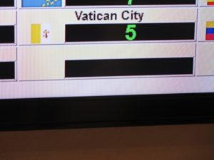 Miniatur Wunderland - antal besøgende fra Vatikanet