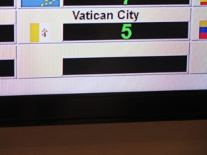 Antal besøgende fra Vatikanet